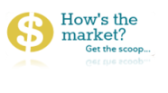 todays market3
