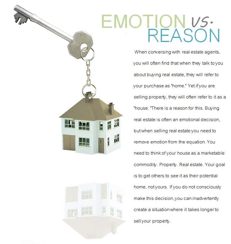 selling emotion vs reason